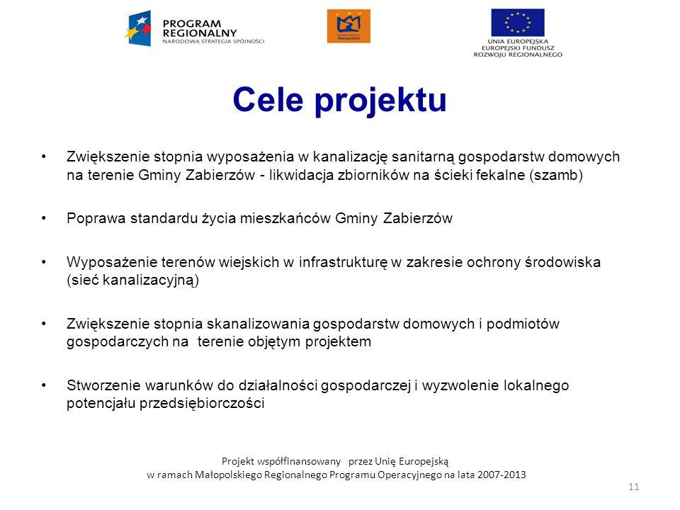 Projekt współfinansowany przez Unię Europejską w ramach Małopolskiego Regionalnego Programu Operacyjnego na lata 2007-2013 Cele projektu Zwiększenie s