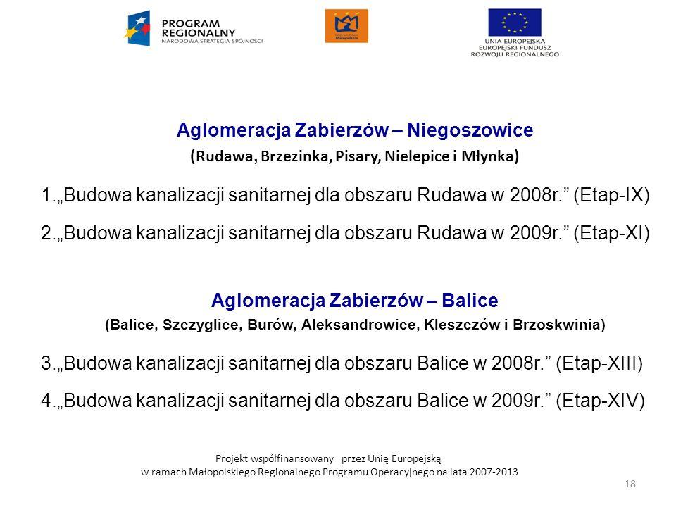 Projekt współfinansowany przez Unię Europejską w ramach Małopolskiego Regionalnego Programu Operacyjnego na lata 2007-2013 Aglomeracja Zabierzów – Nie