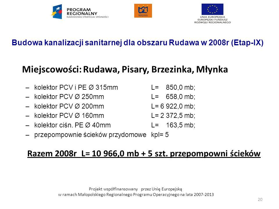 Projekt współfinansowany przez Unię Europejską w ramach Małopolskiego Regionalnego Programu Operacyjnego na lata 2007-2013 Budowa kanalizacji sanitarn