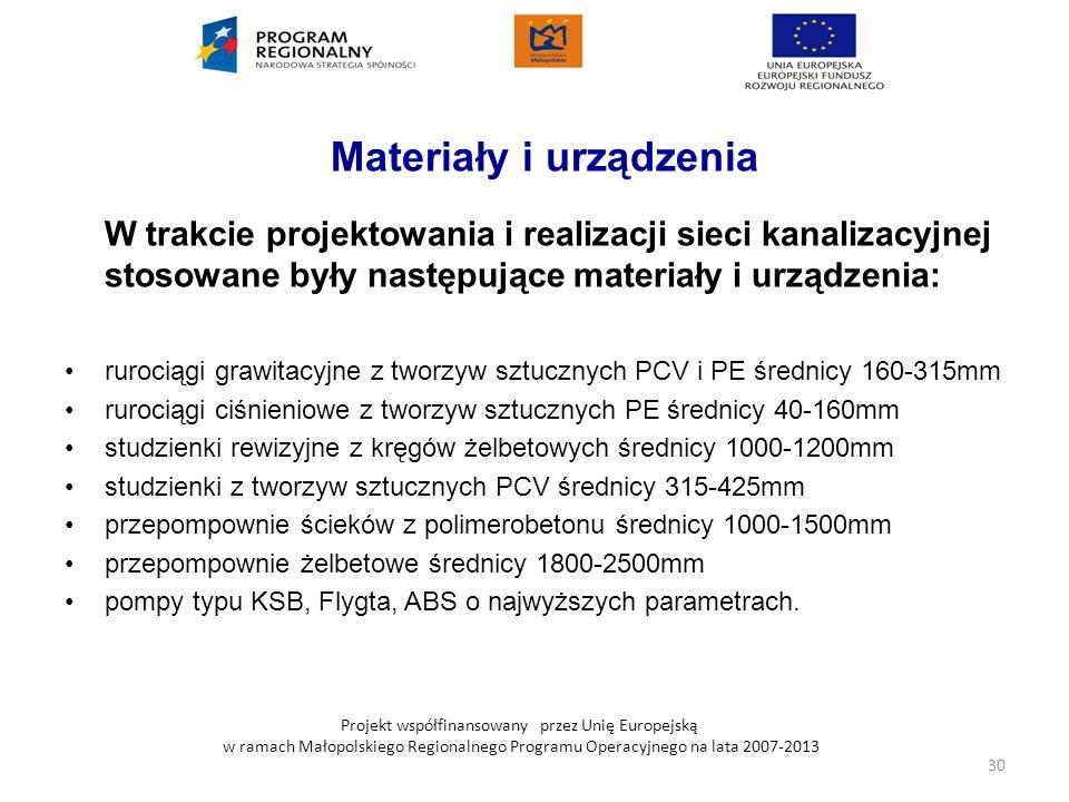 Projekt współfinansowany przez Unię Europejską w ramach Małopolskiego Regionalnego Programu Operacyjnego na lata 2007-2013 Materiały i urządzenia W tr