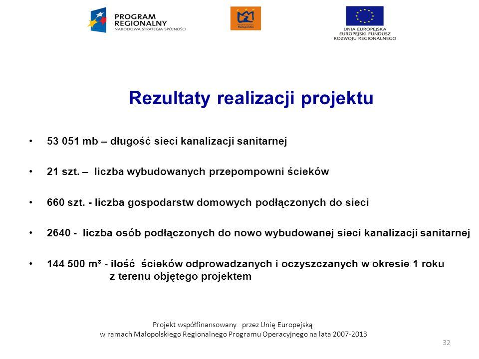 Projekt współfinansowany przez Unię Europejską w ramach Małopolskiego Regionalnego Programu Operacyjnego na lata 2007-2013 Rezultaty realizacji projek
