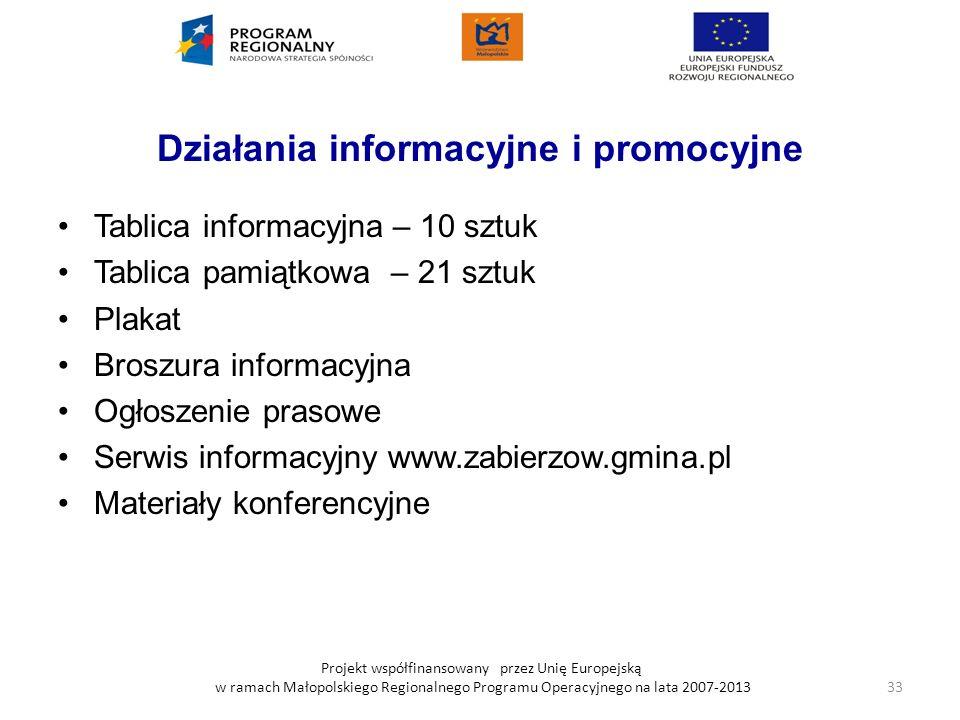 Projekt współfinansowany przez Unię Europejską w ramach Małopolskiego Regionalnego Programu Operacyjnego na lata 2007-2013 Działania informacyjne i pr