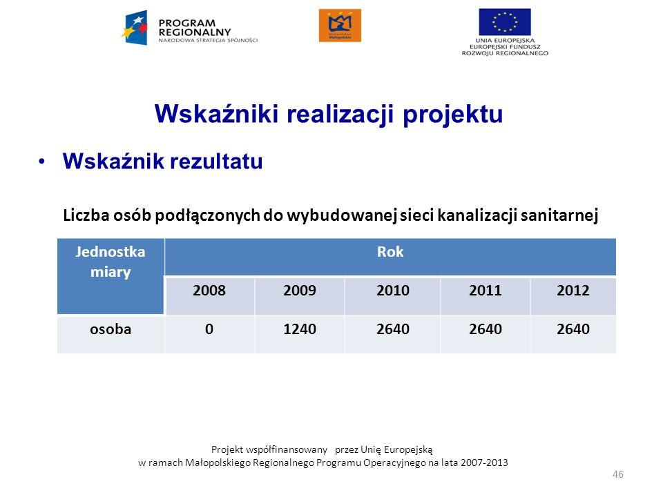 Projekt współfinansowany przez Unię Europejską w ramach Małopolskiego Regionalnego Programu Operacyjnego na lata 2007-2013 Wskaźniki realizacji projek