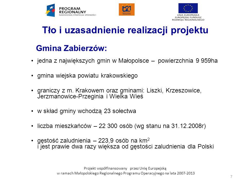 Tło i uzasadnienie realizacji projektu Gmina Zabierzów: jedna z największych gmin w Małopolsce – powierzchnia 9 959ha gmina wiejska powiatu krakowskie