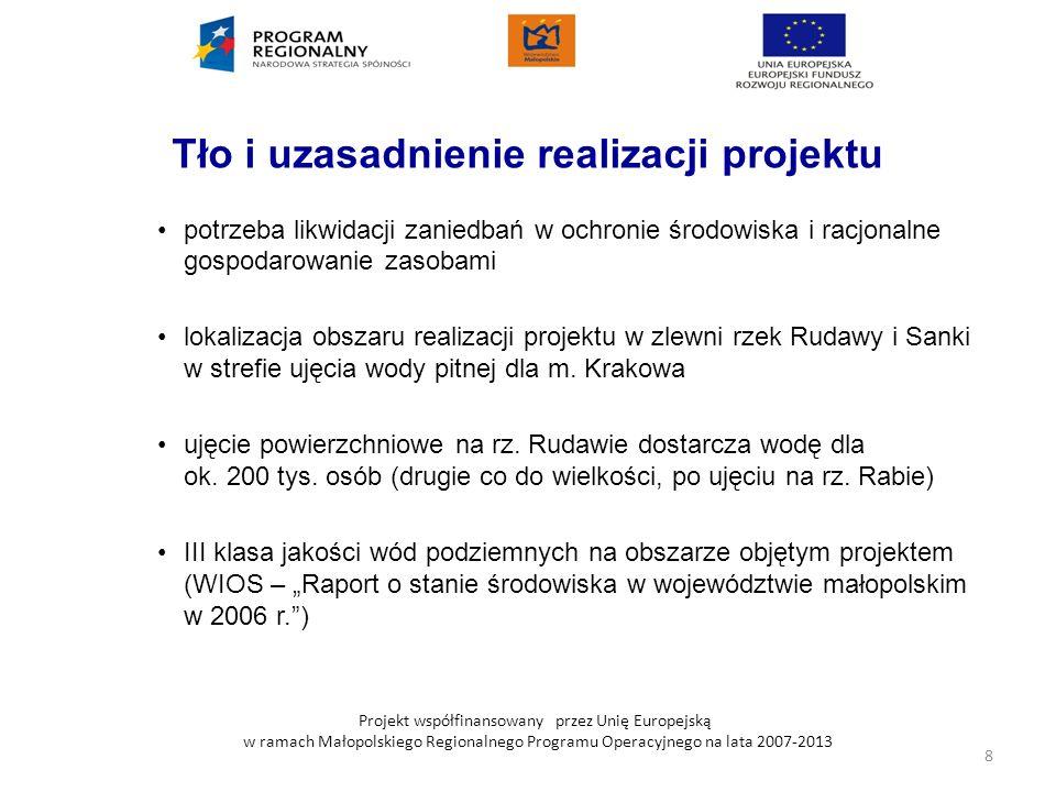 Projekt współfinansowany przez Unię Europejską w ramach Małopolskiego Regionalnego Programu Operacyjnego na lata 2007-2013 Tło i uzasadnienie realizac