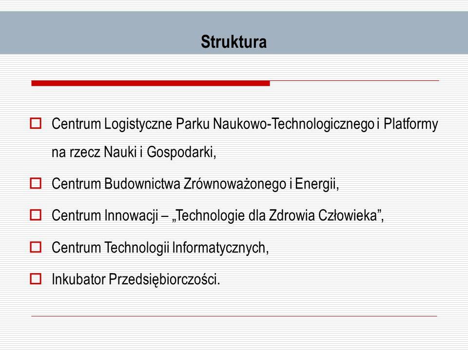 Struktura Centrum Logistyczne Parku Naukowo-Technologicznego i Platformy na rzecz Nauki i Gospodarki, Centrum Budownictwa Zrównoważonego i Energii, Ce