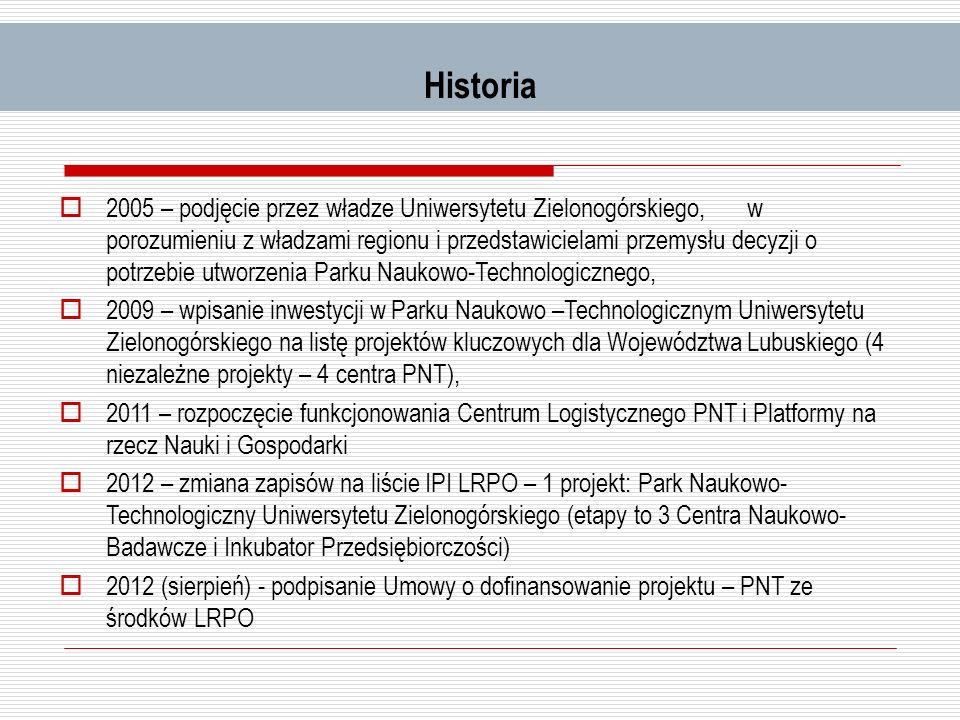 Historia 2005 – podjęcie przez władze Uniwersytetu Zielonogórskiego, w porozumieniu z władzami regionu i przedstawicielami przemysłu decyzji o potrzeb
