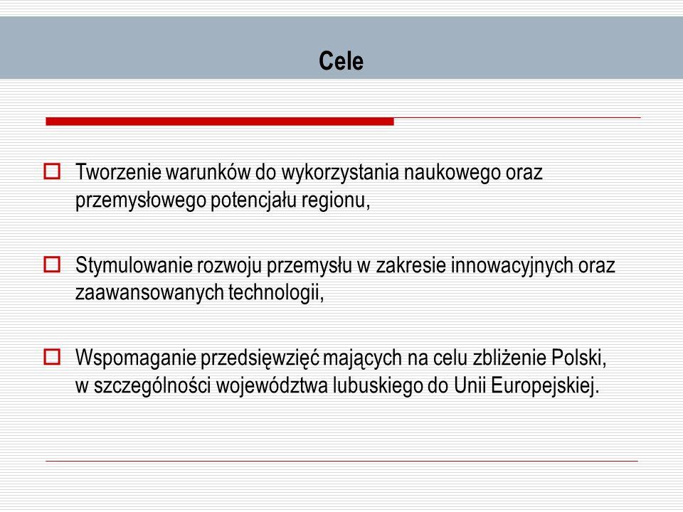 Projekty – Park Naukowo-Technologiczny realizowane projekty - cd.: Współpraca UZ i BTU w zakresie zielonej energii – w ramach Europejskiej Współpracy Terytorialnej – POWT Polska – Brandenburgia; okres realizacji 2012 - 2014, budżet: 1 076 561 EUR; kierownik: prof.