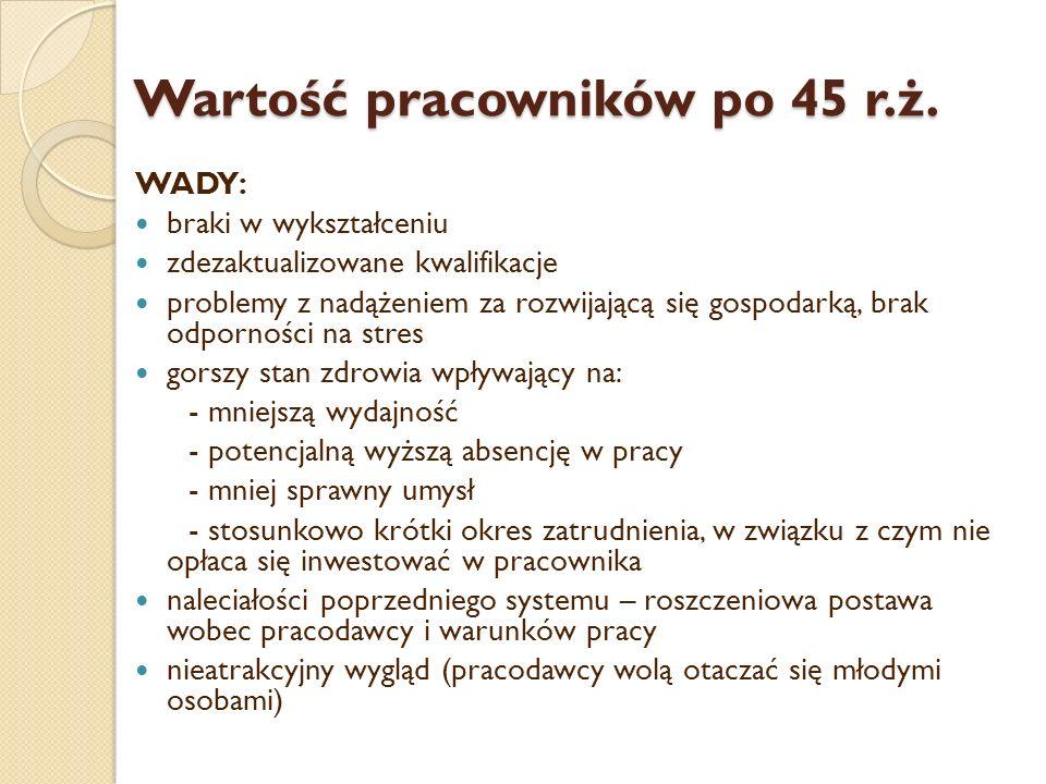 Wartość pracowników po 45 r.ż. WADY: braki w wykształceniu zdezaktualizowane kwalifikacje problemy z nadążeniem za rozwijającą się gospodarką, brak od