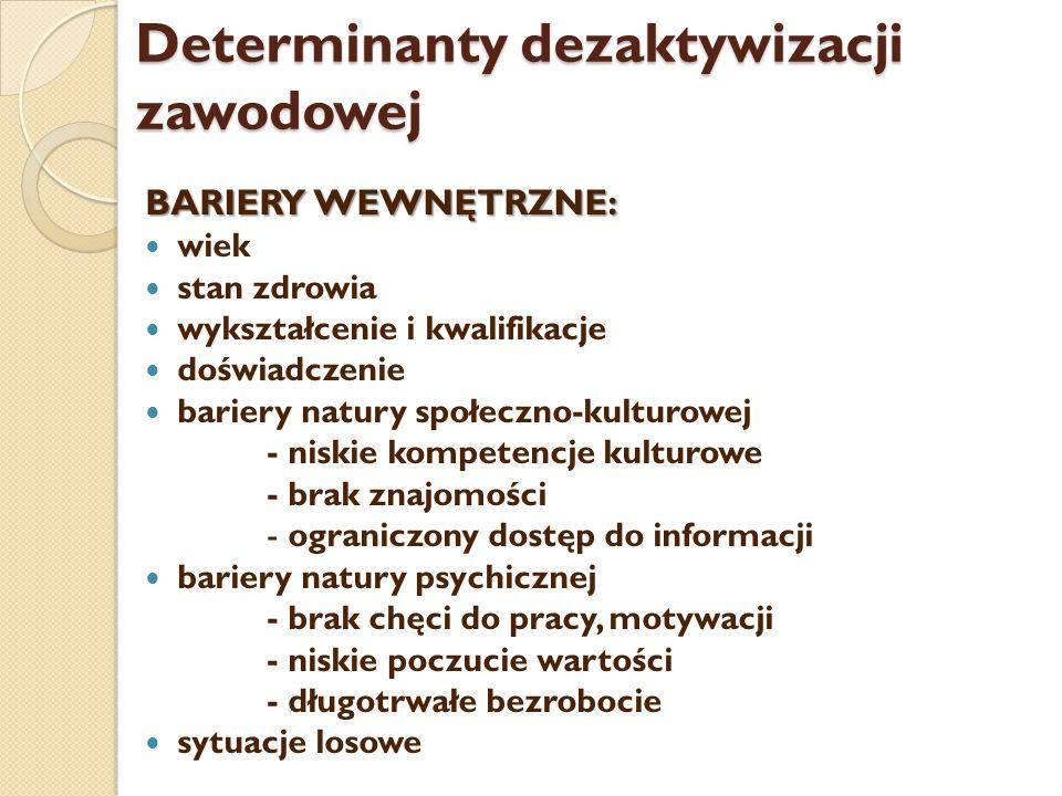 Determinanty dezaktywizacji zawodowej BARIERY WEWNĘTRZNE: wiek stan zdrowia wykształcenie i kwalifikacje doświadczenie bariery natury społeczno-kultur