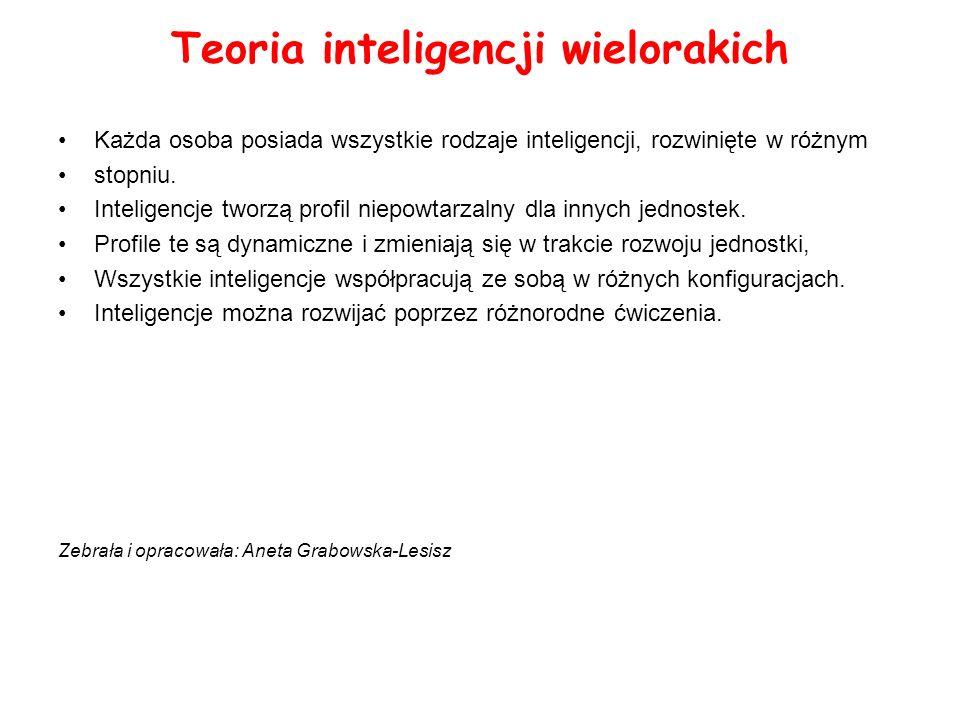 Teoria inteligencji wielorakich Każda osoba posiada wszystkie rodzaje inteligencji, rozwinięte w różnym stopniu. Inteligencje tworzą profil niepowtarz