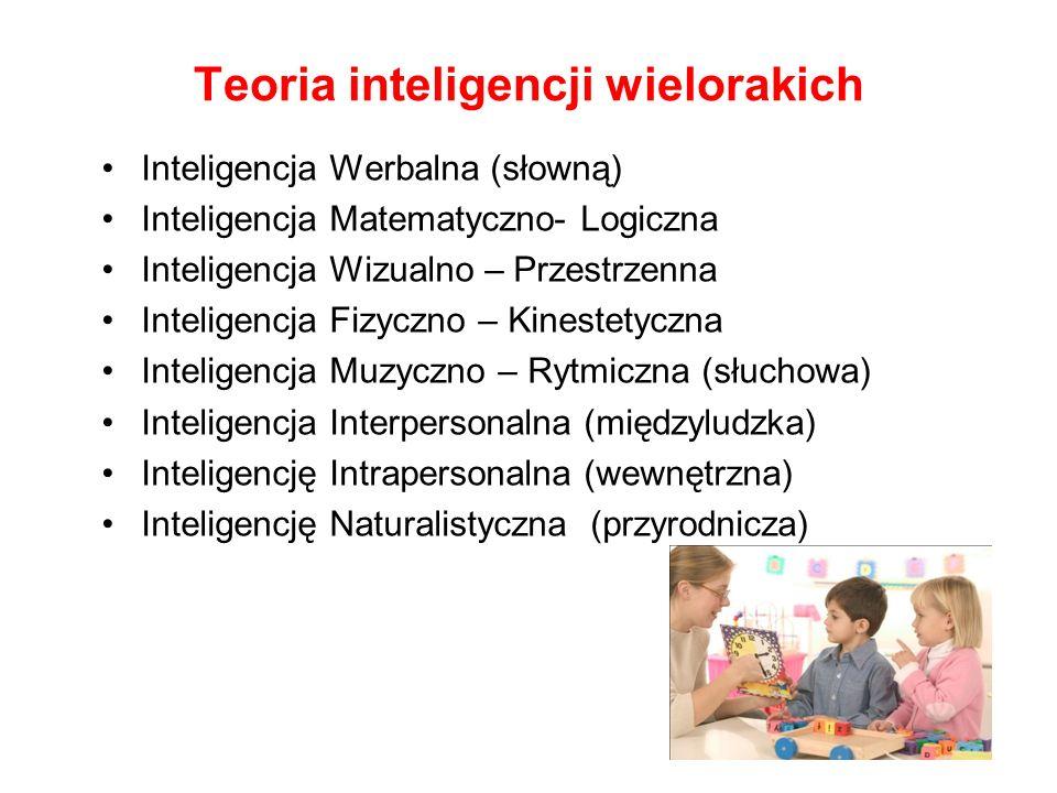 Inteligencja Werbalna (słowną) Inteligencja Matematyczno- Logiczna Inteligencja Wizualno – Przestrzenna Inteligencja Fizyczno – Kinestetyczna Intelige