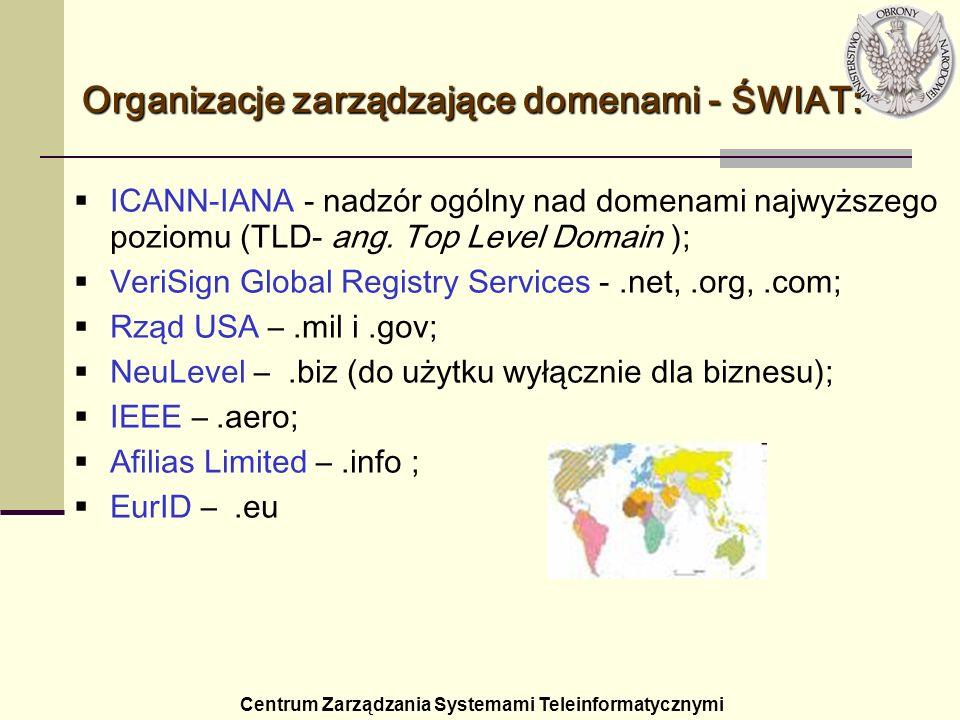 Centrum Zarządzania Systemami Teleinformatycznymi Organizacje zarządzające domenami - ŚWIAT: ICANN-IANA - nadzór ogólny nad domenami najwyższego pozio