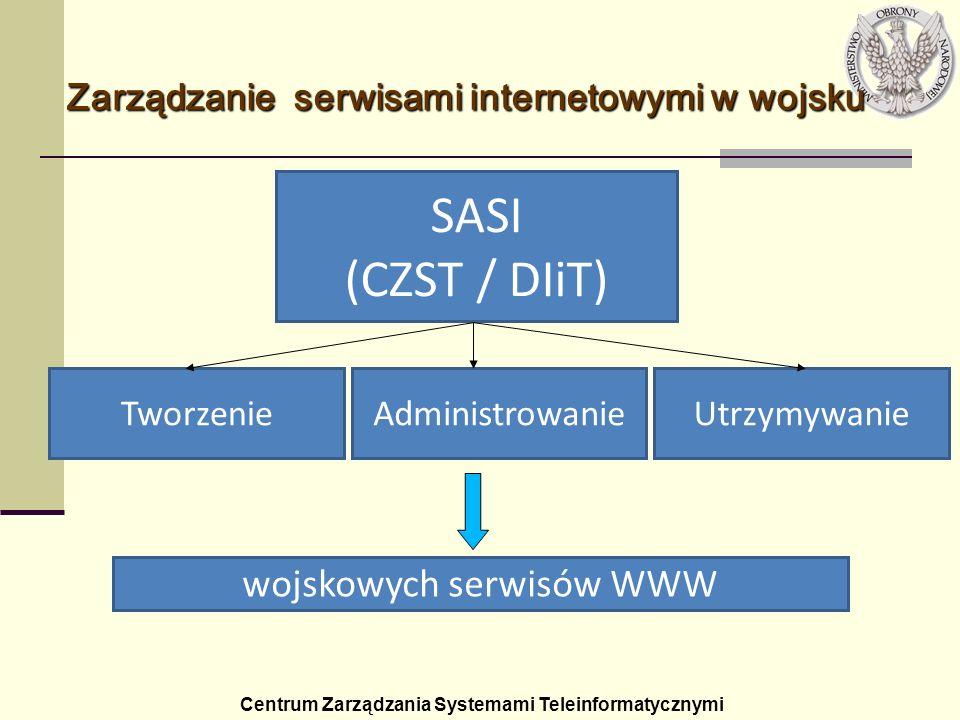 SASI (CZST / DIiT) TworzenieAdministrowanieUtrzymywanie wojskowych serwisów WWW Zarządzanie serwisami internetowymi w wojsku Centrum Zarządzania Syste