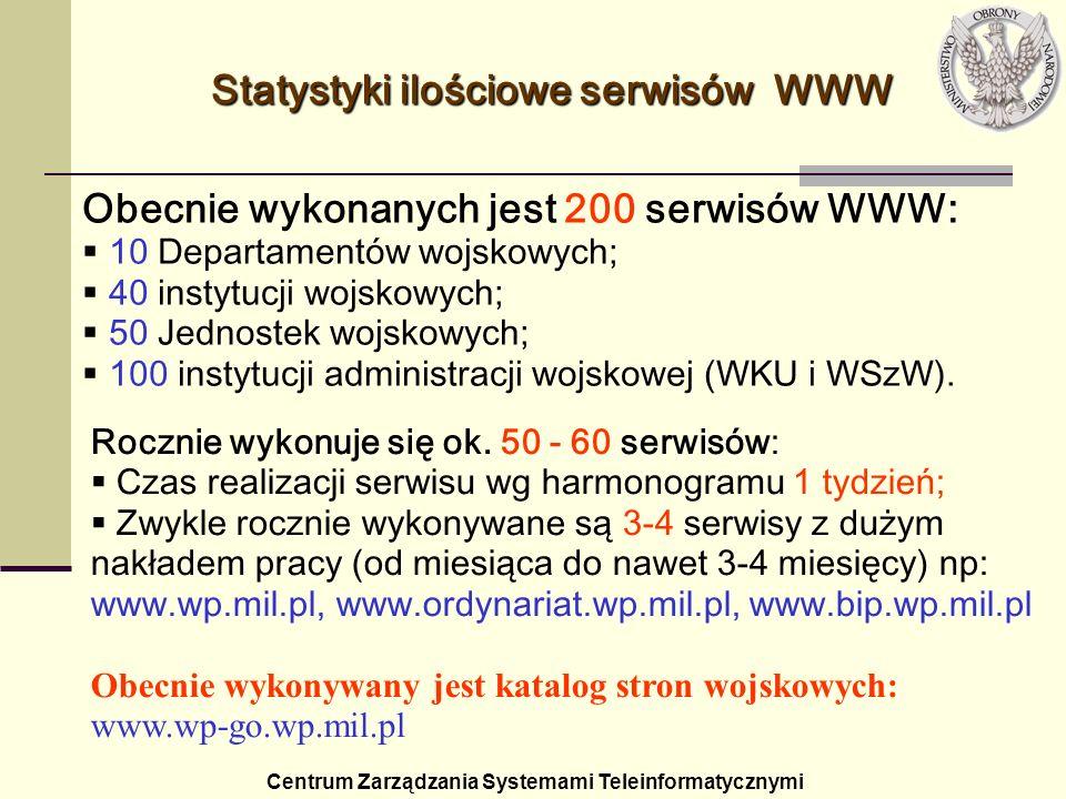 Statystyki ilościowe serwisów WWW Centrum Zarządzania Systemami Teleinformatycznymi Obecnie wykonanych jest 200 serwisów WWW: 10 Departamentów wojskow