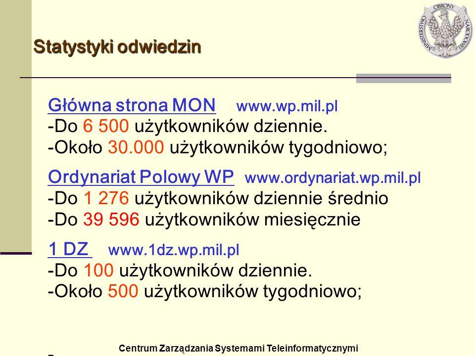 Statystyki odwiedzin Centrum Zarządzania Systemami Teleinformatycznymi Główna strona MON www.wp.mil.pl -Do 6 500 użytkowników dziennie. -Około 30.000
