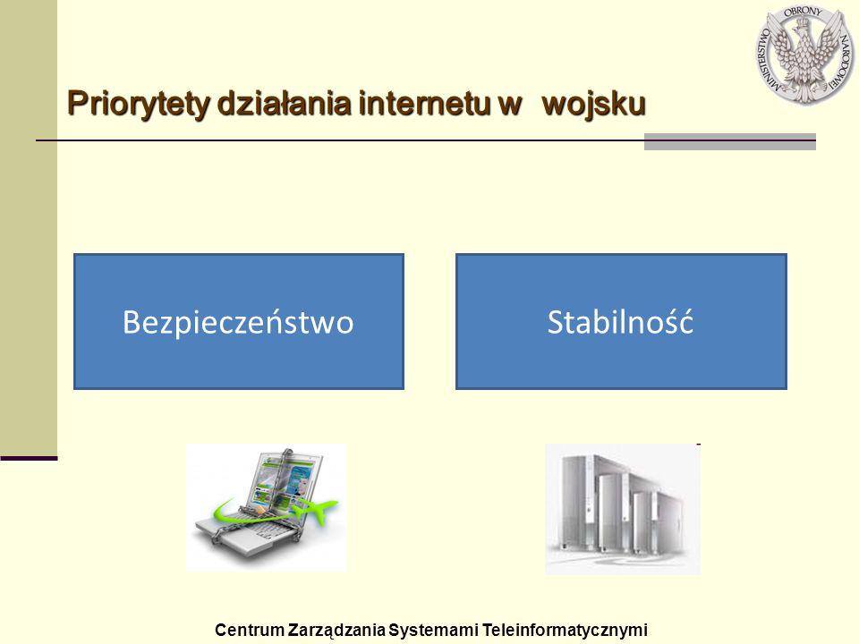 BezpieczeństwoStabilność Priorytety działania internetu w wojsku Centrum Zarządzania Systemami Teleinformatycznymi