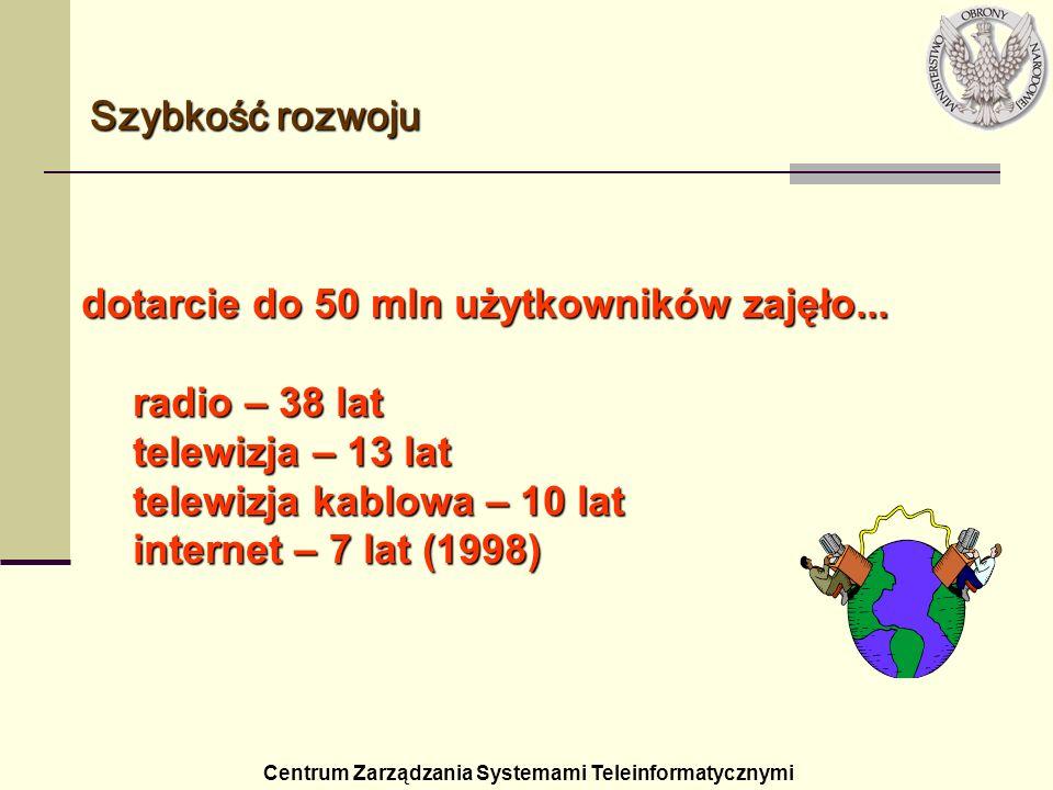 Centrum Zarządzania Systemami Teleinformatycznymi dotarcie do 50 mln użytkowników zajęło... radio – 38 lat telewizja – 13 lat telewizja kablowa – 10 l
