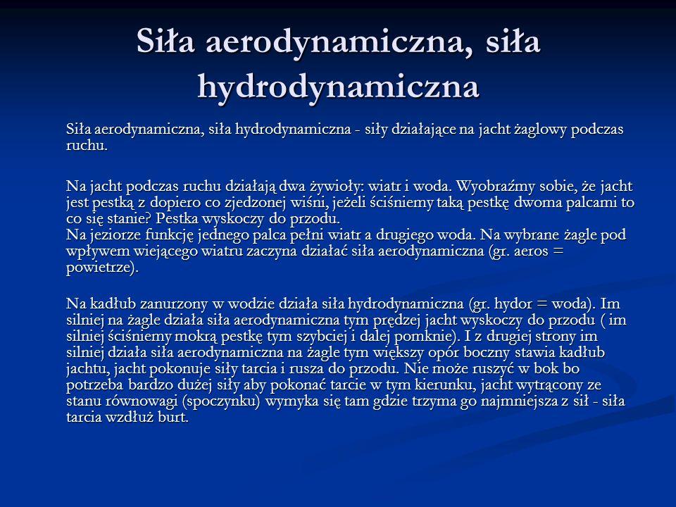 Siła aerodynamiczna, siła hydrodynamiczna Siła aerodynamiczna, siła hydrodynamiczna - siły działające na jacht żaglowy podczas ruchu. Na jacht podczas