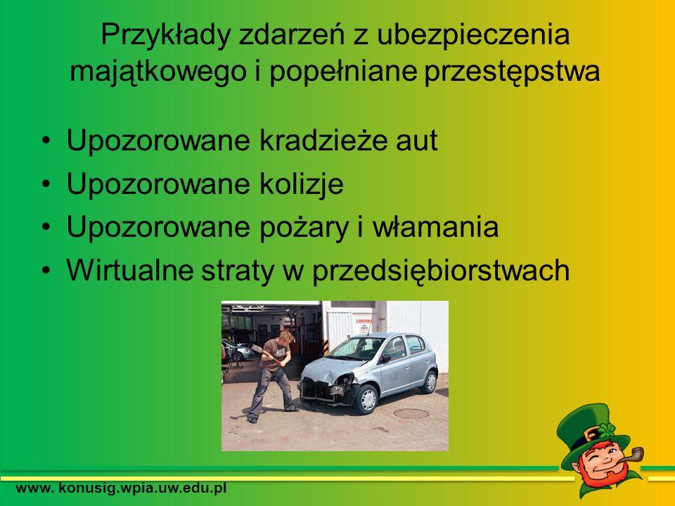 Przykłady zdarzeń z ubezpieczenia majątkowego i popełniane przestępstwa Upozorowane kradzieże aut Upozorowane kolizje Upozorowane pożary i włamania Wi
