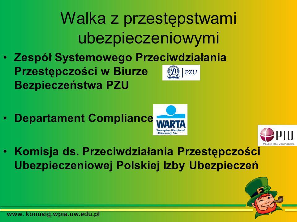 Walka z przestępstwami ubezpieczeniowymi Zespół Systemowego Przeciwdziałania Przestępczości w Biurze Bezpieczeństwa PZU Departament Compliance Komisja