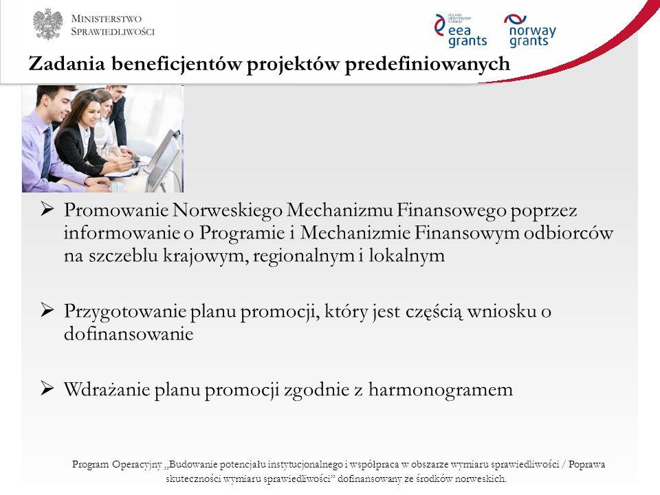 Zadania beneficjentów projektów predefiniowanych Promowanie Norweskiego Mechanizmu Finansowego poprzez informowanie o Programie i Mechanizmie Finansow