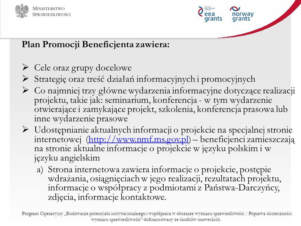 Plan Promocji Beneficjenta zawiera: Cele oraz grupy docelowe Strategię oraz treść działań informacyjnych i promocyjnych Co najmniej trzy główne wydarz