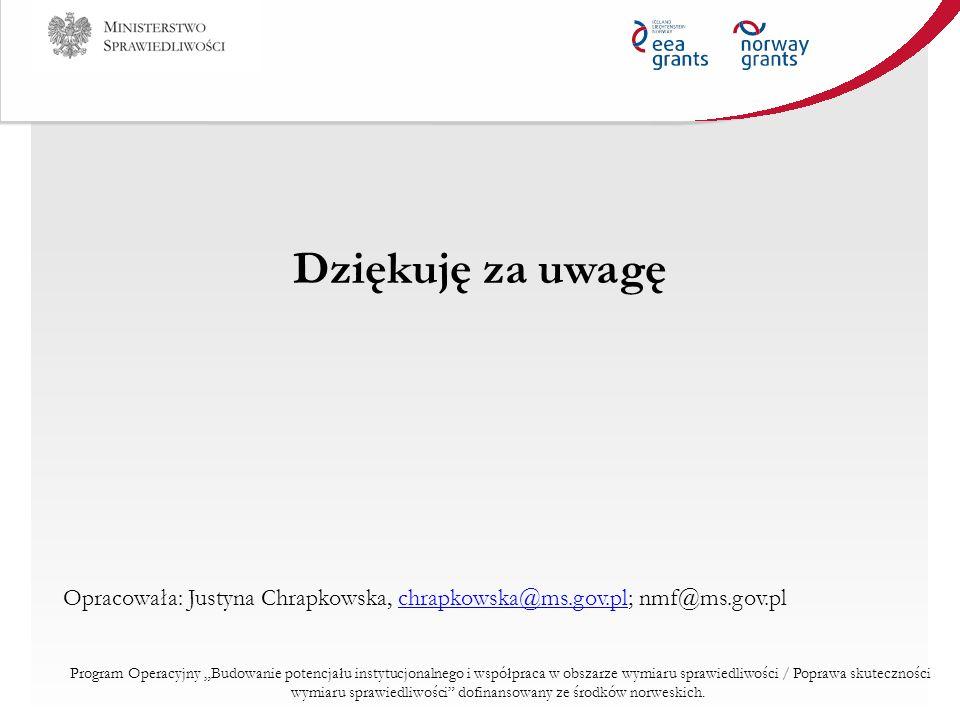 Dziękuję za uwagę Opracowała: Justyna Chrapkowska, chrapkowska@ms.gov.pl; nmf@ms.gov.plchrapkowska@ms.gov.pl Program Operacyjny Budowanie potencjału i