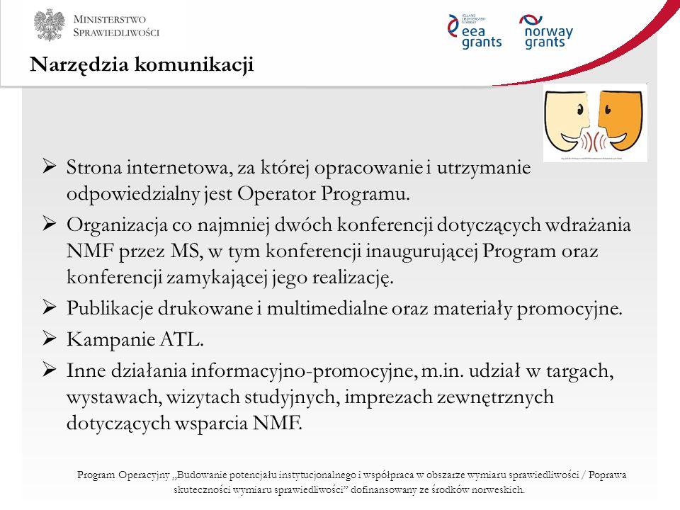 Strona internetowa http://www.nmf.ms.gov.pl/http://www.nmf.ms.gov.pl/ Zgodnie z Wymogami dot.