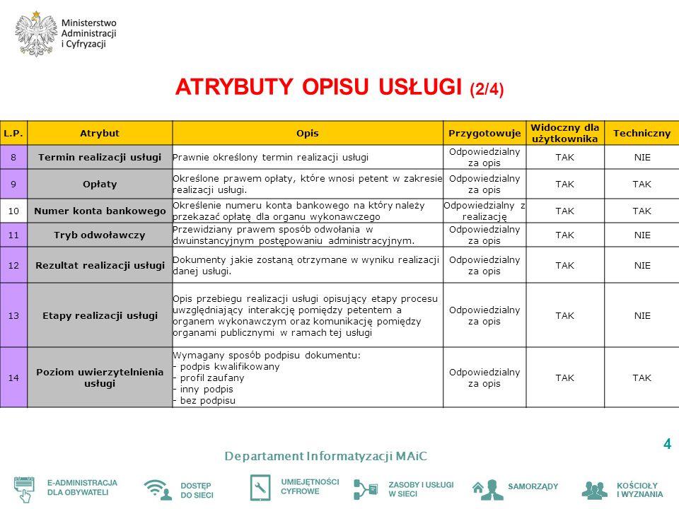 Departament Informatyzacji MAiC 5 ATRYBUTY OPISU USŁUGI (3/4) L.P.AtrybutOpisPrzygotowuje Widoczny dla użytkownika Techniczny 15Poziom dostępności usługi 1.