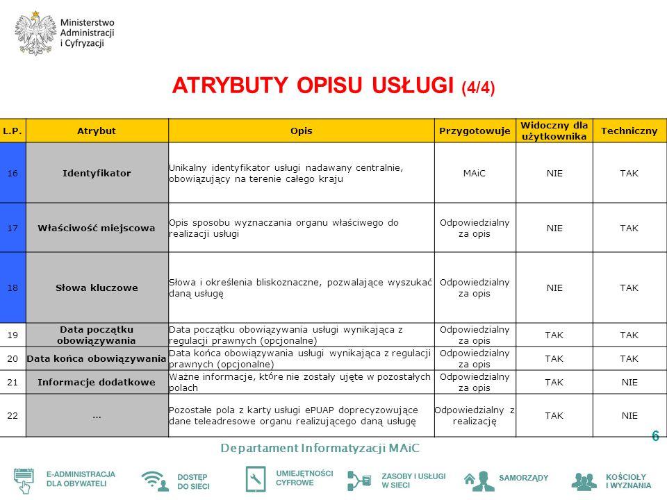 Departament Informatyzacji MAiC 7 Dziękuję za uwagę Marek.Gajewski@mac.gov.pl