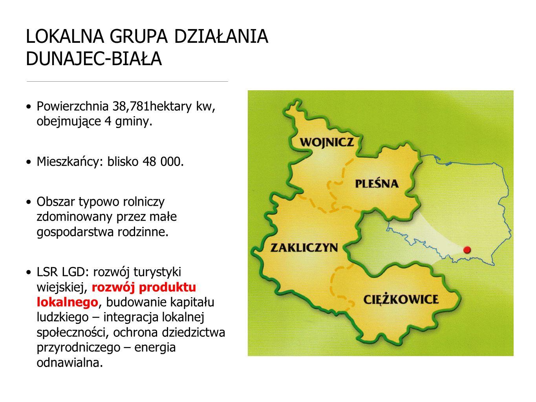 LOKALNA GRUPA DZIAŁANIA DUNAJEC-BIAŁA Powierzchnia 38,781hektary kw, obejmujące 4 gminy.