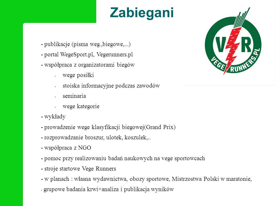 Zabiegani - publikacje (pisma weg.,biegowe,...) - portal WegeSport.pl, Vegerunners.pl - współpraca z organizatorami biegów wege posiłki stoiska inform