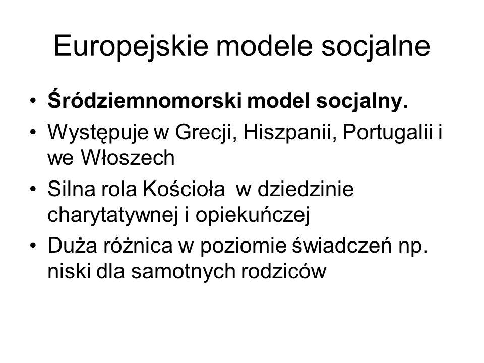 Europejskie modele socjalne Śródziemnomorski model socjalny. Występuje w Grecji, Hiszpanii, Portugalii i we Włoszech Silna rola Kościoła w dziedzinie