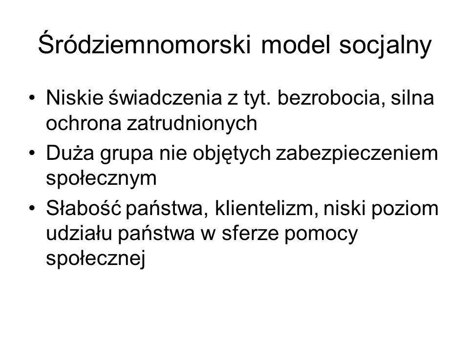 Śródziemnomorski model socjalny Niskie świadczenia z tyt. bezrobocia, silna ochrona zatrudnionych Duża grupa nie objętych zabezpieczeniem społecznym S