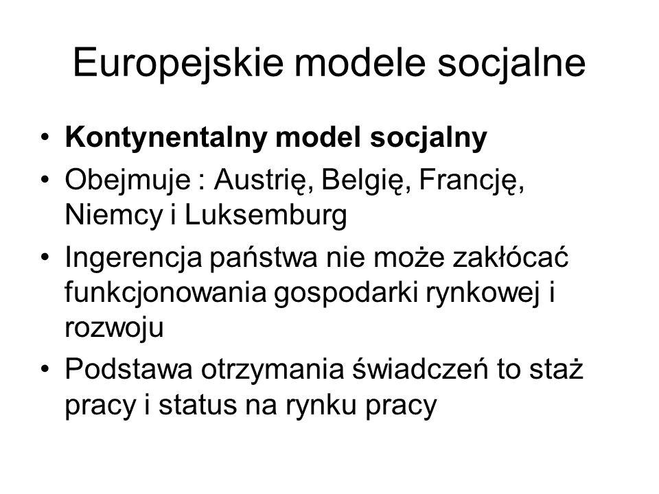 Europejskie modele socjalne Kontynentalny model socjalny Obejmuje : Austrię, Belgię, Francję, Niemcy i Luksemburg Ingerencja państwa nie może zakłócać