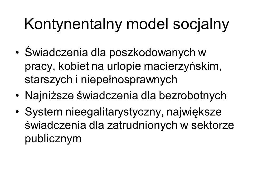Kontynentalny model socjalny Świadczenia dla poszkodowanych w pracy, kobiet na urlopie macierzyńskim, starszych i niepełnosprawnych Najniższe świadcze