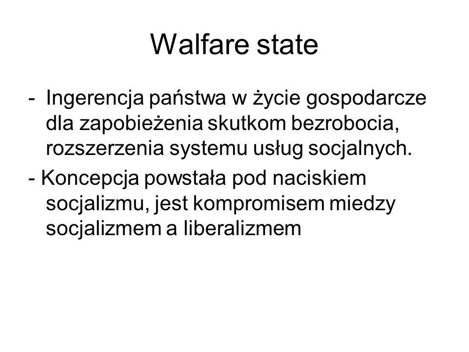 Walfare state -Ingerencja państwa w życie gospodarcze dla zapobieżenia skutkom bezrobocia, rozszerzenia systemu usług socjalnych. - Koncepcja powstała