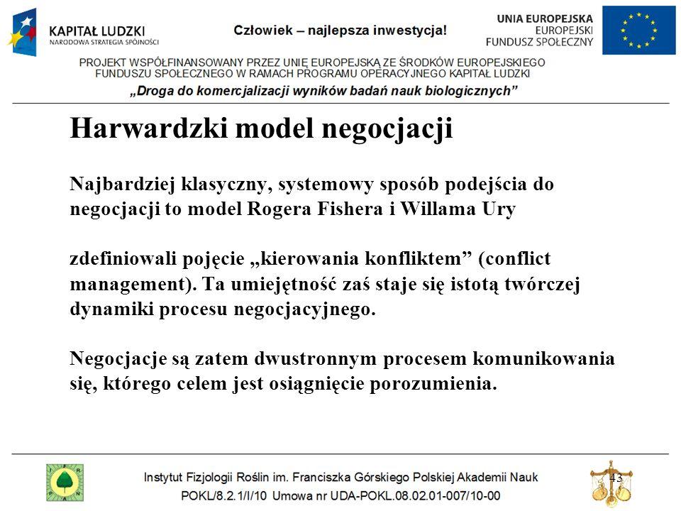 43 Harwardzki model negocjacji Najbardziej klasyczny, systemowy sposób podejścia do negocjacji to model Rogera Fishera i Willama Ury zdefiniowali poję
