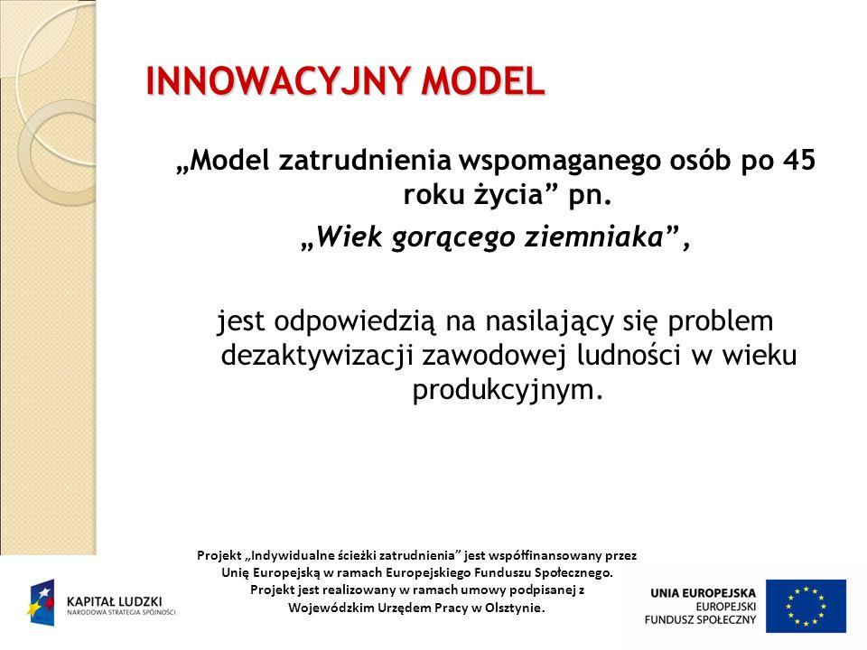 INNOWACYJNOŚĆ W WYMIARZE PODEJŚCIA DO GRUPY DOCELOWEJ produkt finalny odnosi się do aktywnego uczestnictwa odbiorcy innowacji w procesie tworzenia Planu Rozwoju Osobistego, który może być modyfikowany na każdym etapie realizacji MODELU.