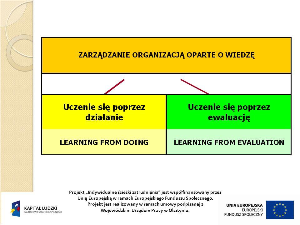 22 Projekt Indywidualne ścieżki zatrudnienia jest współfinansowany przez Unię Europejską w ramach Europejskiego Funduszu Społecznego. Projekt jest rea