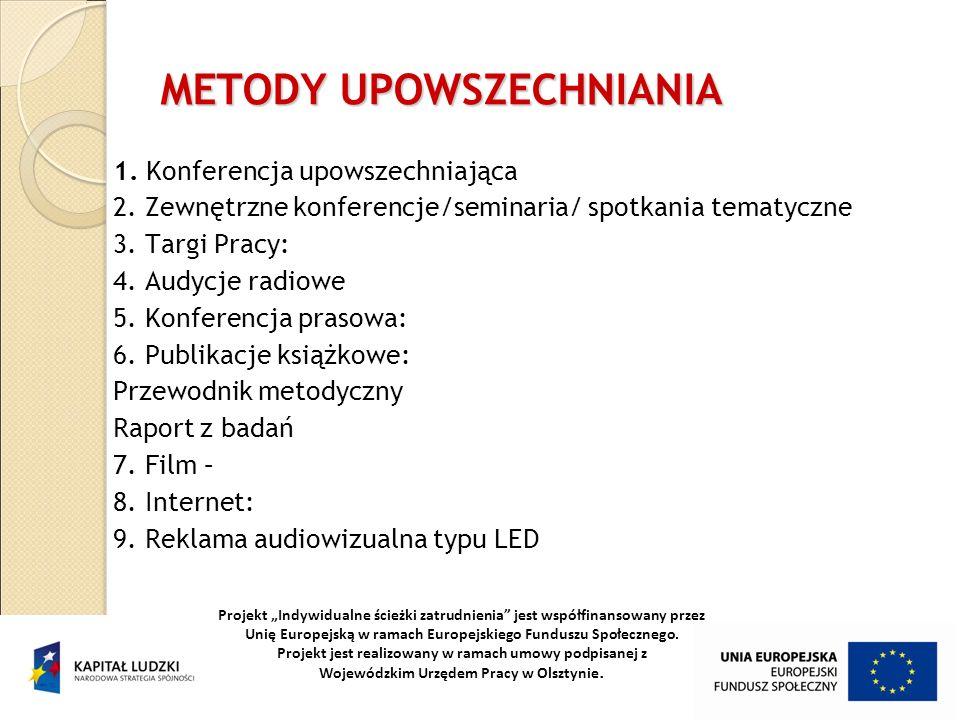 METODY UPOWSZECHNIANIA 1. Konferencja upowszechniająca 2. Zewnętrzne konferencje/seminaria/ spotkania tematyczne 3. Targi Pracy: 4. Audycje radiowe 5.