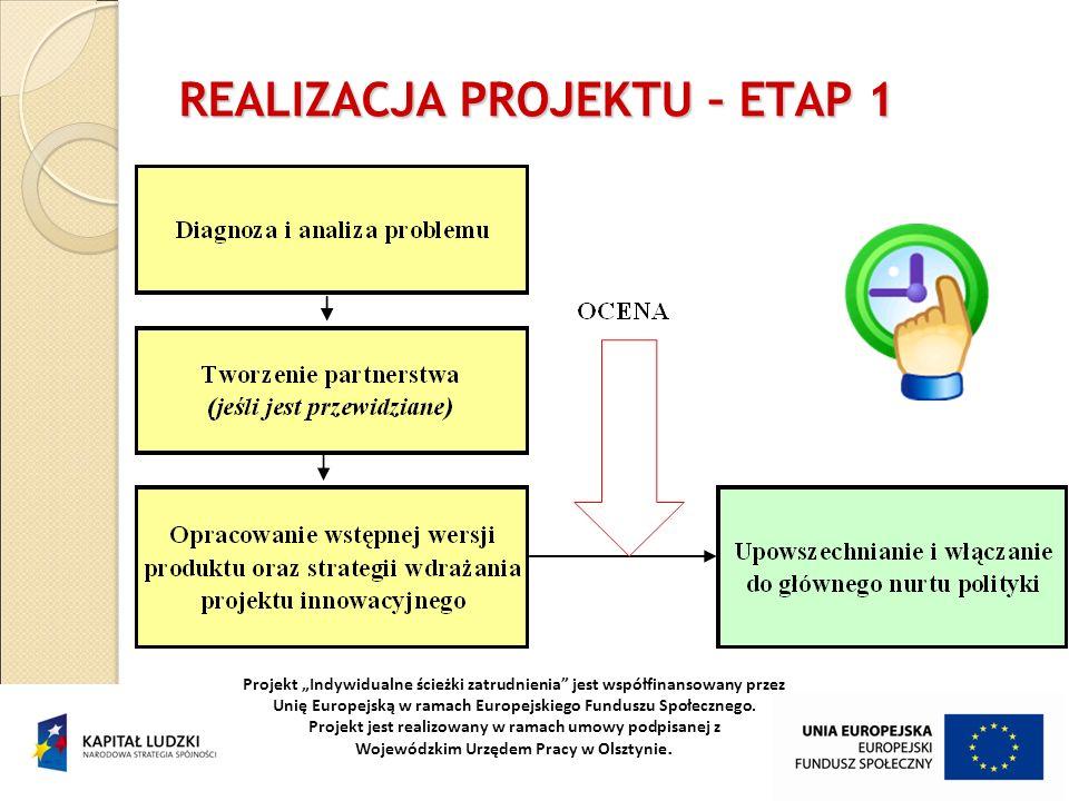 REALIZACJA PROJEKTU – ETAP 1 Projekt Indywidualne ścieżki zatrudnienia jest współfinansowany przez Unię Europejską w ramach Europejskiego Funduszu Spo