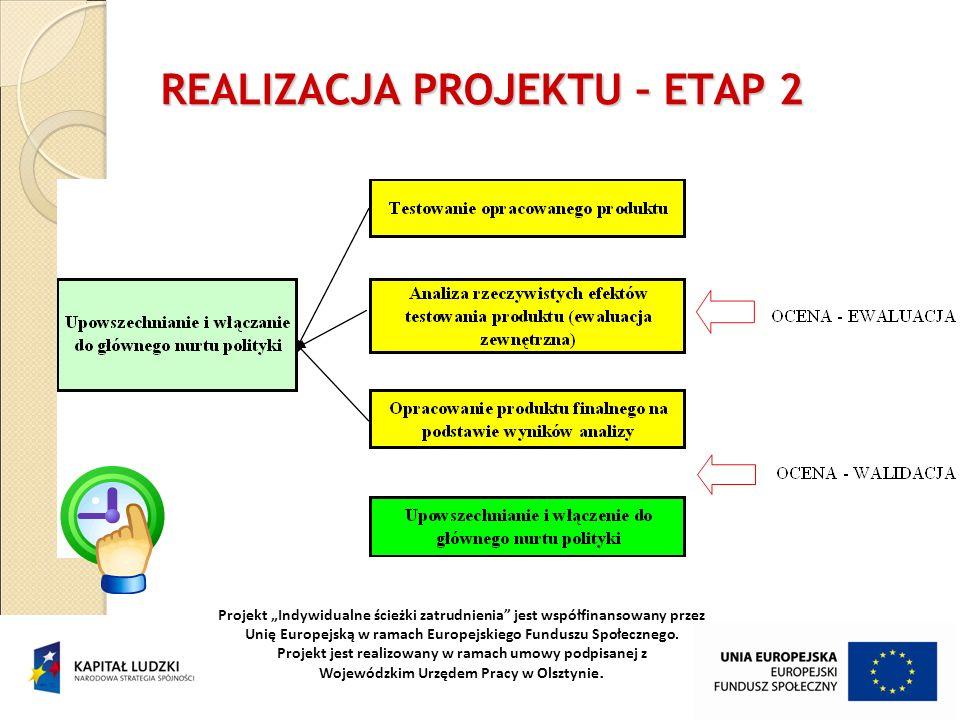 REALIZACJA PROJEKTU – ETAP 2 Projekt Indywidualne ścieżki zatrudnienia jest współfinansowany przez Unię Europejską w ramach Europejskiego Funduszu Spo