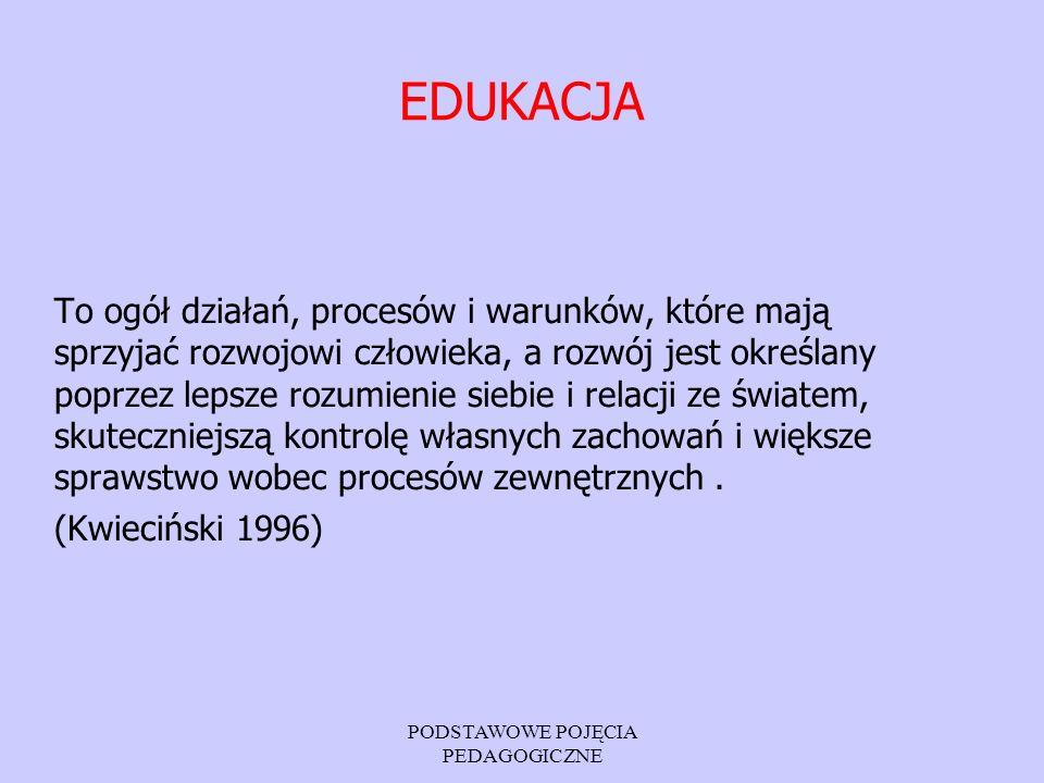 EDUKACJA to ogół oddziaływań międzygeneracyjnych służących formowaniu całokształtu zdolności życiowych człowieka (fizycznych, poznawczych, estetycznych, moralnych i religijnych), czyniącym z niego istotę dojrzałą, świadomie realizującą się, zadomowioną w danej kulturze, zdolną do konstruktywnej krytyki i refleksyjnej afirmacji… (Leksykon 2000) PODSTAWOWE POJĘCIA PEDAGOGICZNE