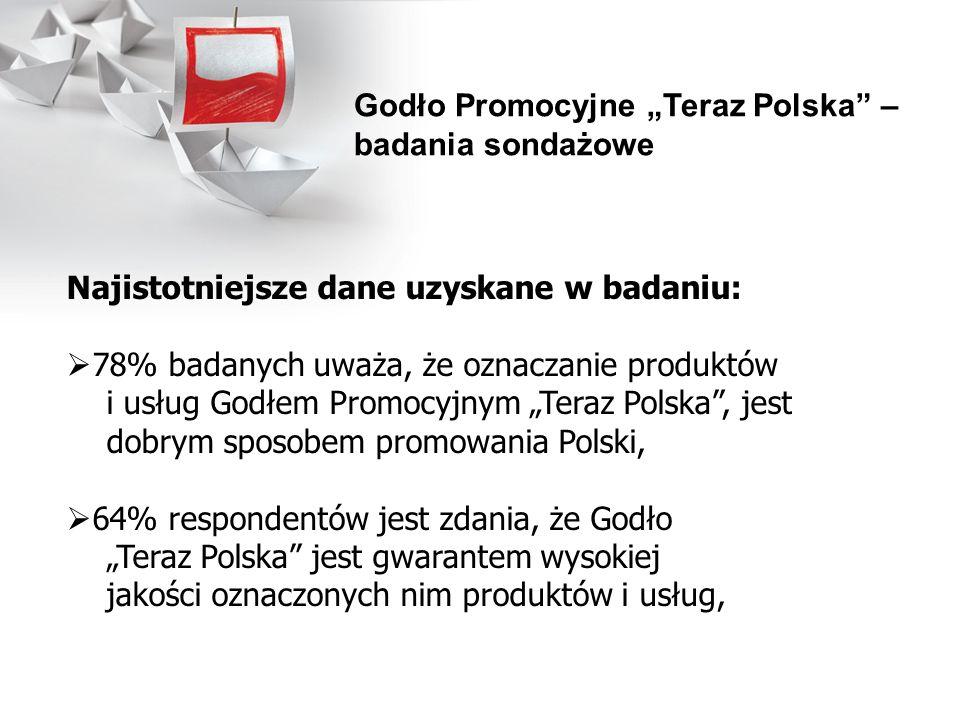 Najistotniejsze dane uzyskane w badaniu: 78% badanych uważa, że oznaczanie produktów i usług Godłem Promocyjnym Teraz Polska, jest dobrym sposobem pro