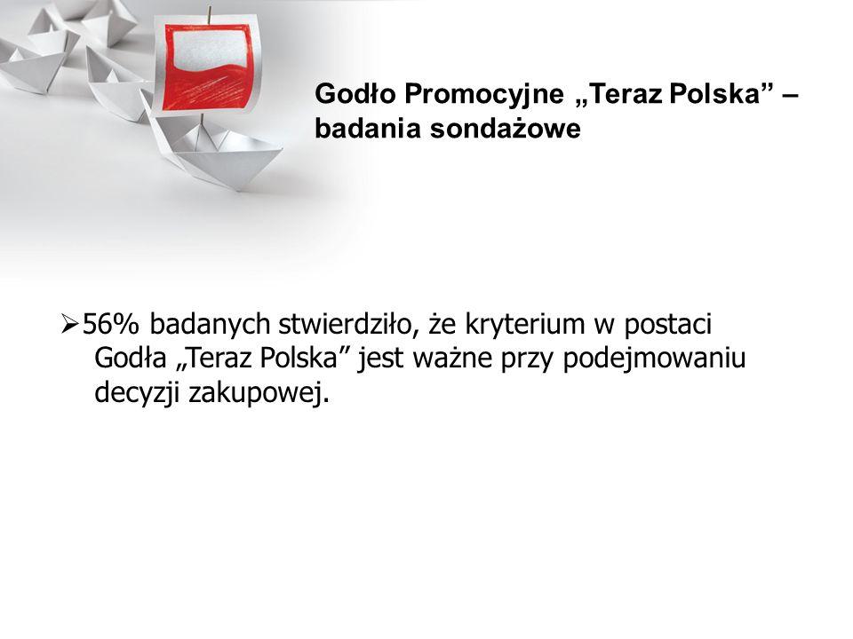 56% badanych stwierdziło, że kryterium w postaci Godła Teraz Polska jest ważne przy podejmowaniu decyzji zakupowej. Godło Promocyjne Teraz Polska – ba