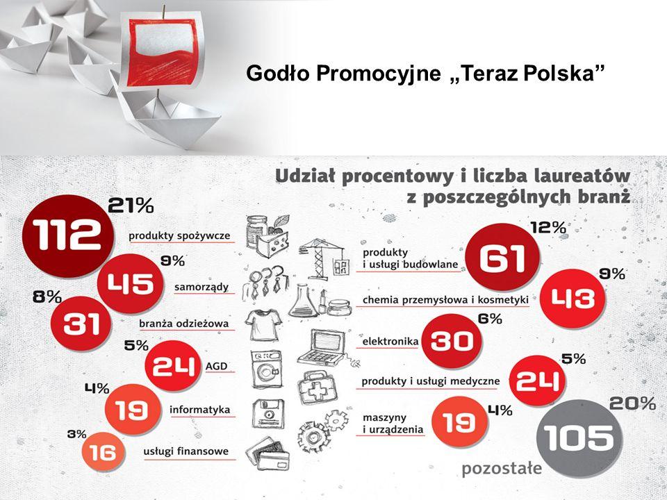 Godło Promocyjne Teraz Polska