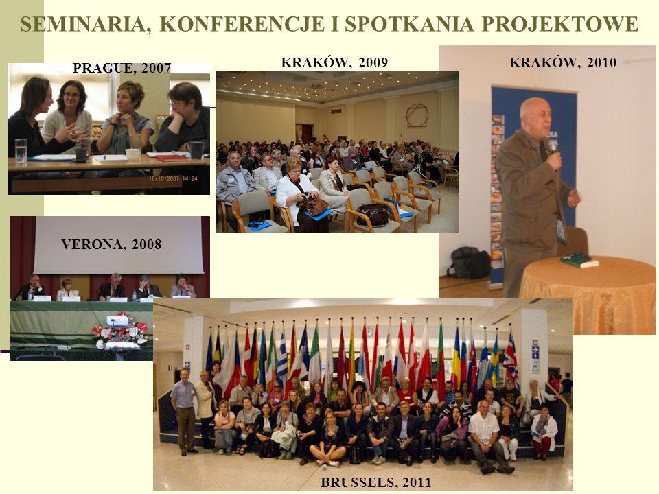SEMINARIA, KONFERENCJE I SPOTKANIA PROJEKTOWE VERONA, 2008 KRAKÓW, 2010 PRAGUE, 2007 BRUSSELS, 2011 KRAKÓW, 2009
