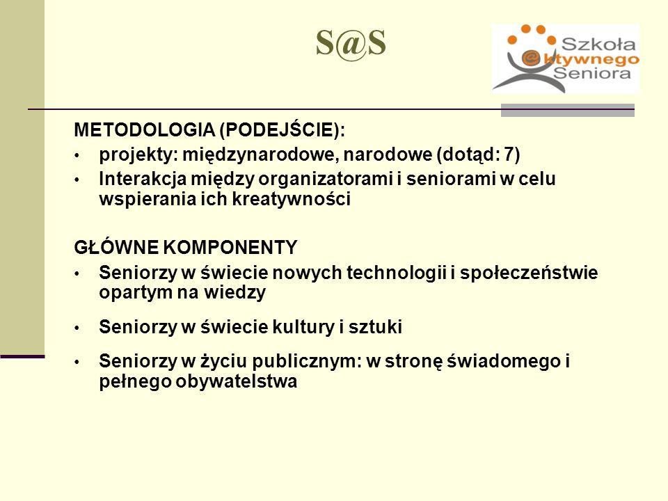 S@S METODOLOGIA (PODEJŚCIE): projekty: międzynarodowe, narodowe (dotąd: 7) Interakcja między organizatorami i seniorami w celu wspierania ich kreatywn